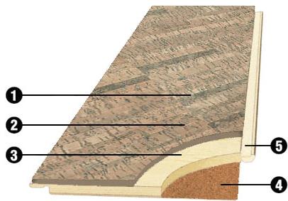Структура пробкового покрытия